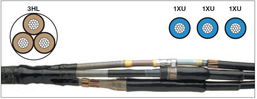 Přechodové spojky pro jednožilové kabely s plastovou izolací a polovodivou vrstvou a třížilové kabely s papírovou izolací a stíněnými žilami skovovým pláštěm na každé fázi pro 22 KV