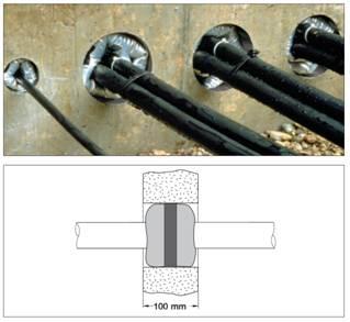 Utěsňovací systém kabelových průchodů