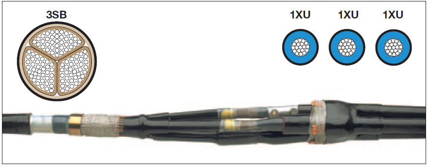 Přechodové spojky se šroubovacími spojovači pro jednožilové kabely pro 10 KV
